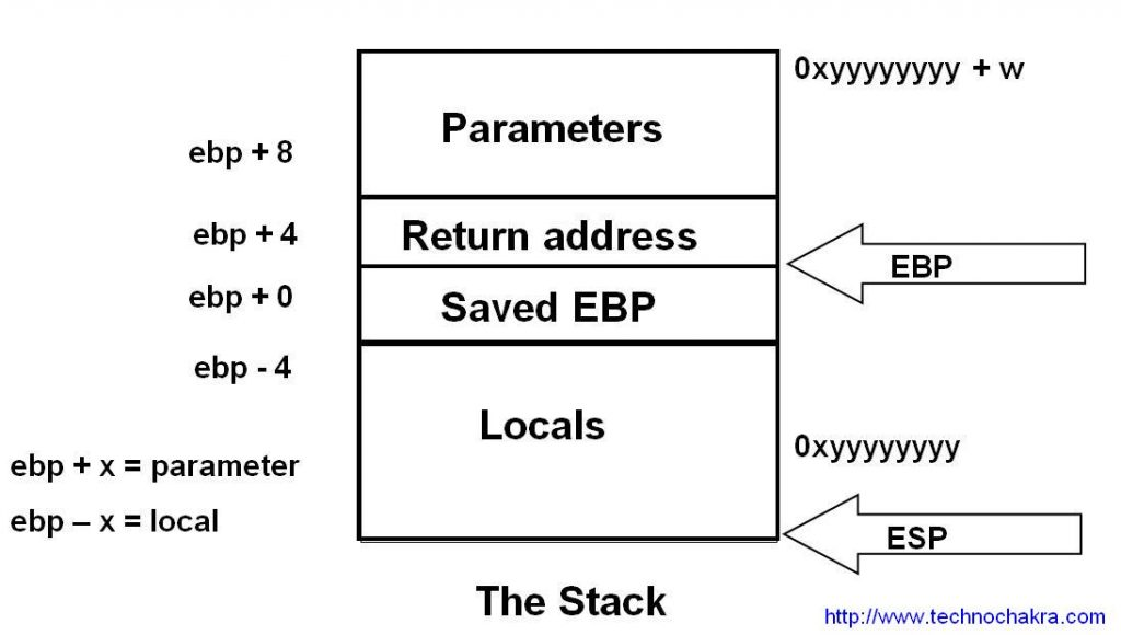 assembly_stack